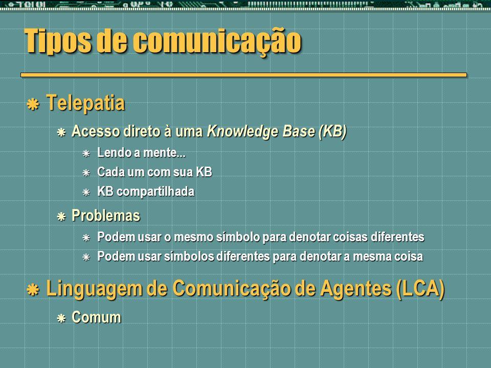 Tipos de comunicação Telepatia Telepatia Acesso direto à uma Knowledge Base (KB) Acesso direto à uma Knowledge Base (KB) Lendo a mente... Lendo a ment