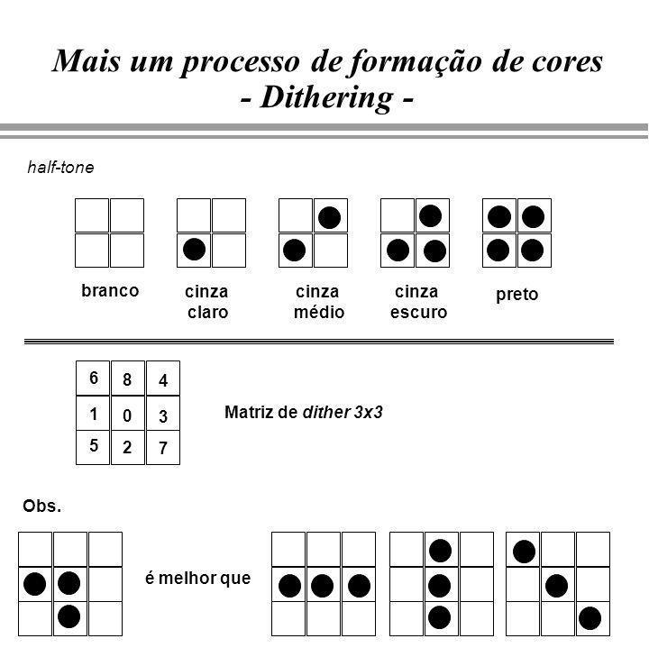 half-tone 1 6 5 0 8 2 3 4 7 Matriz de dither 3x3 é melhor que Obs. branco preto cinza claro cinza médio cinza escuro Mais um processo de formação de c