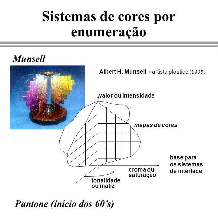 Sistemas de cores por enumeração Munsell Albert H. Munsell - artista plástico (1905) Pantone (início dos 60s) mapas de cores croma ou saturação tonali