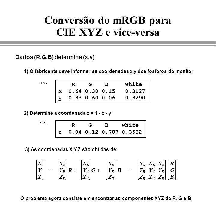 Conversão do mRGB para CIE XYZ e vice-versa Dados (R,G,B) determine (x,y) 1) O fabricante deve informar as coordenadas x,y dos fosforos do monitor ex.