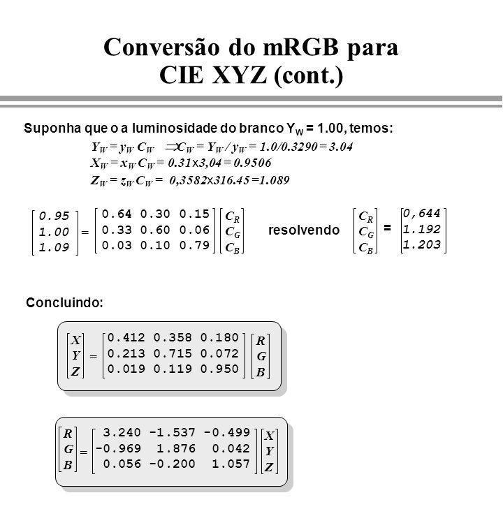 Conversão do mRGB para CIE XYZ (cont.) Suponha que o a luminosidade do branco Y W = 1.00, temos: Y W = y W C W C W = Y W / y W = 1.0/0.3290 = 3.04 X W