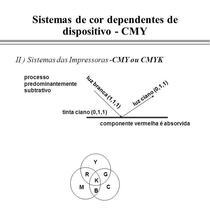 Sistemas de cor dependentes de dispositivo - CMY II ) Sistemas das Impressoras -CMY ou CMYK processo predominantemente subtrativo luz branca (1,1,1) t