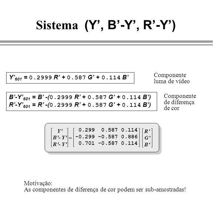 Sistema (Y, B-Y, R-Y) = 0.299 0.587 0.114 -0.299 -0.587 0.886 0.701 -0.587 0.114 Y B- Y R- Y RGBRGB Y 601 = 0.2999 R + 0.587 G + 0.114 B Componente lu