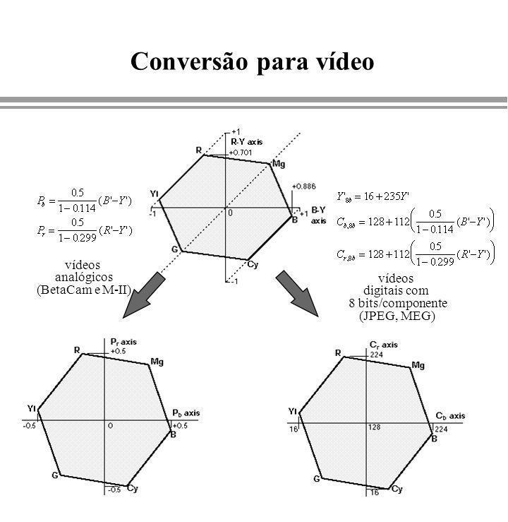 Conversão para vídeo vídeos analógicos (BetaCam e M-II) vídeos digitais com 8 bits/componente (JPEG, MEG)