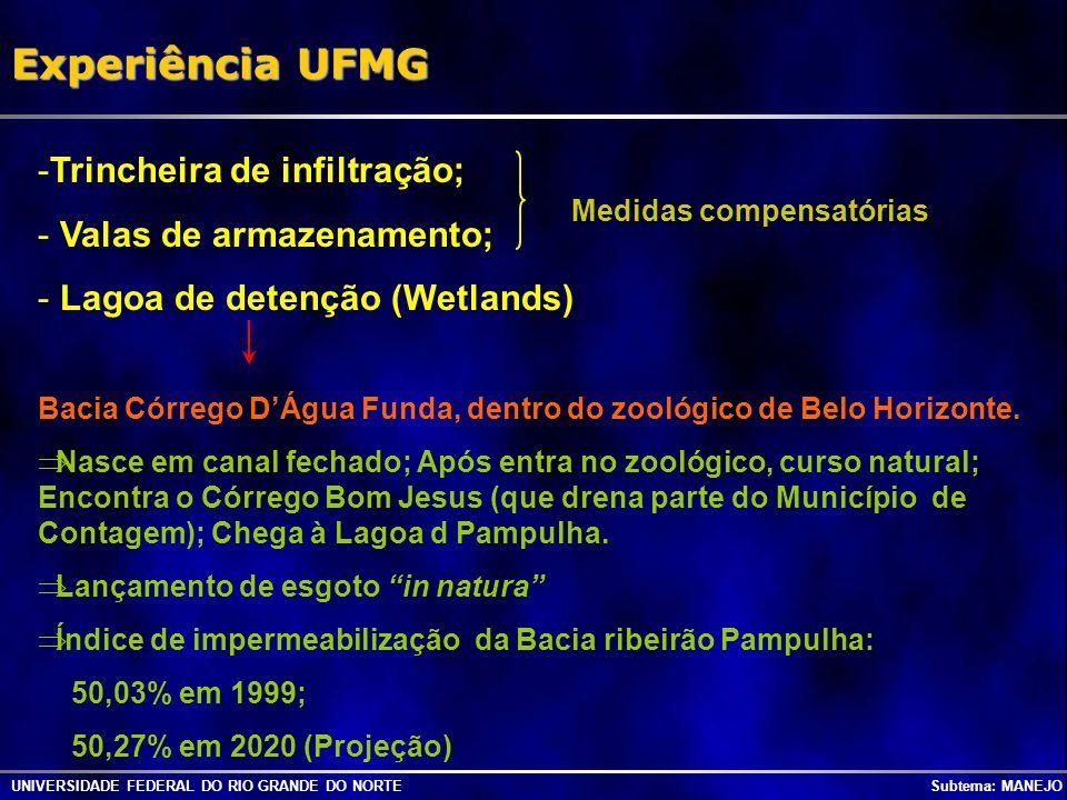 UNIVERSIDADE FEDERAL DO RIO GRANDE DO NORTE Subtema: MANEJO Experiência UFMG -Trincheira de infiltração; - Valas de armazenamento; - Lagoa de detenção