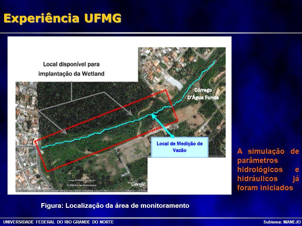 UNIVERSIDADE FEDERAL DO RIO GRANDE DO NORTE Subtema: MANEJO Experiência UFMG Figura: Localização da área de monitoramento A simulação de parâmetros hi