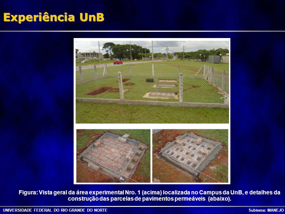 UNIVERSIDADE FEDERAL DO RIO GRANDE DO NORTE Subtema: MANEJO Experiência UnB Figura: Vista geral da área experimental Nro. 1 (acima) localizada no Camp
