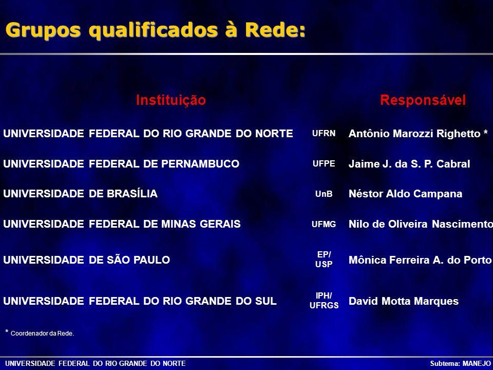Grupos qualificados à Rede: UNIVERSIDADE FEDERAL DO RIO GRANDE DO NORTE Subtema: MANEJO InstituiçãoResponsável UNIVERSIDADE FEDERAL DO RIO GRANDE DO N