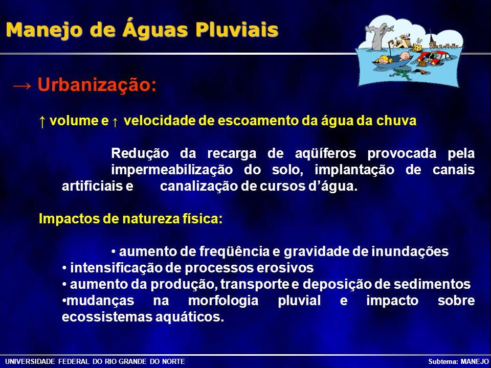 Manejo de Águas Pluviais UNIVERSIDADE FEDERAL DO RIO GRANDE DO NORTE Subtema: MANEJO Urbanização: volume e velocidade de escoamento da água da chuva R