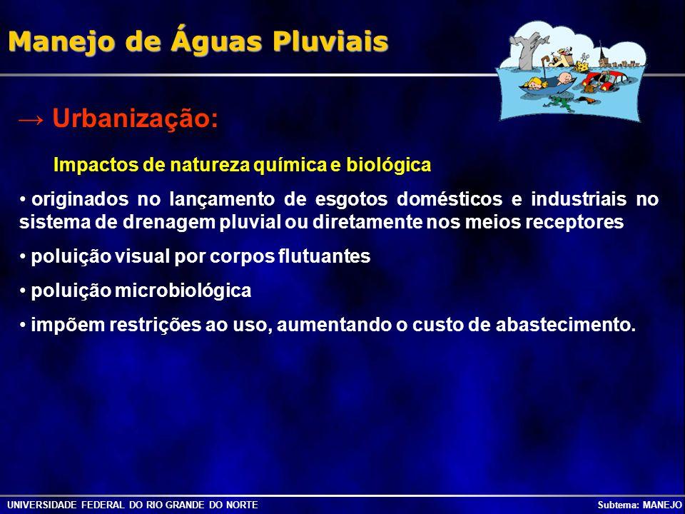 Projeto de Lei 5.296/2005 UNIVERSIDADE FEDERAL DO RIO GRANDE DO NORTE Subtema: MANEJO Serviços públicos de manejo de águas pluviais: a coleta, o transporte, a detenção ou retenção para amortecimento de vazões de cheias, o tratamento e o lançamento das águas pluviais.