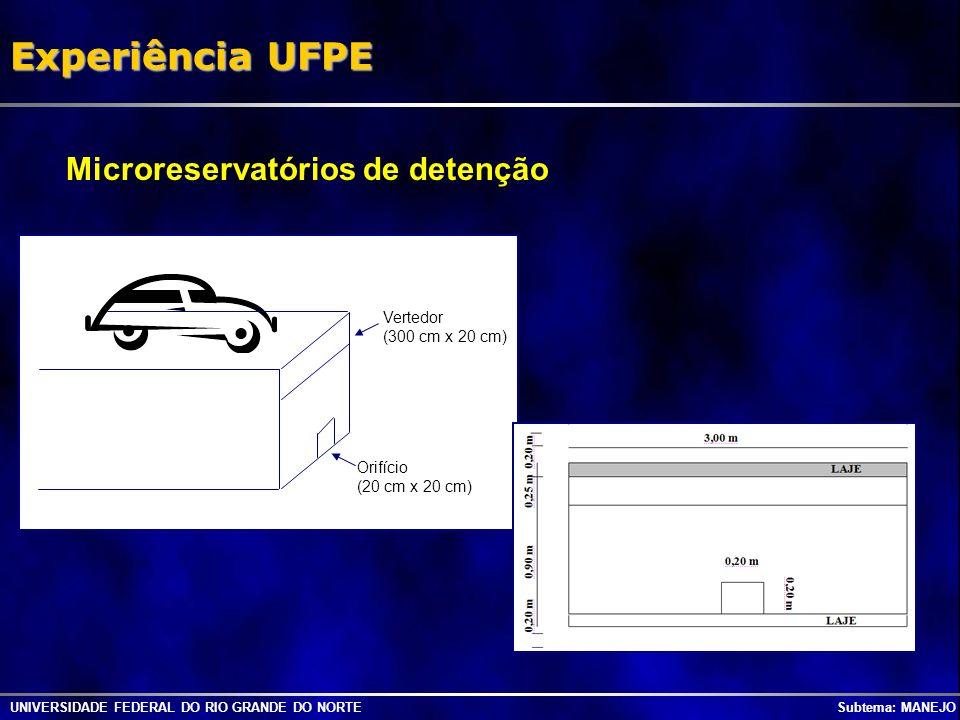 UNIVERSIDADE FEDERAL DO RIO GRANDE DO NORTE Subtema: MANEJO Experiência UFPE Vertedor (300 cm x 20 cm) Orifício (20 cm x 20 cm) Microreservatórios de