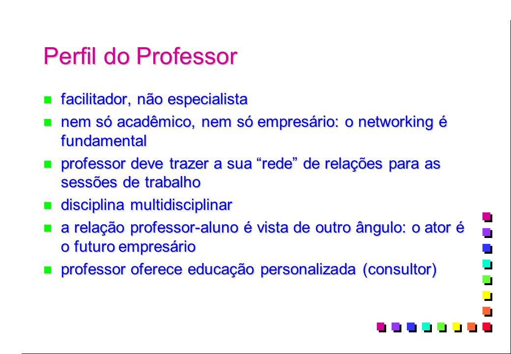 Perfil do Professor n facilitador, não especialista n nem só acadêmico, nem só empresário: o networking é fundamental n professor deve trazer a sua re