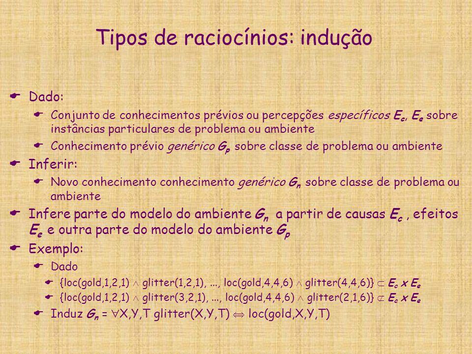 Tipos de raciocínios: indução Dado: Conjunto de conhecimentos prévios ou percepções específicos E c, E e sobre instâncias particulares de problema ou