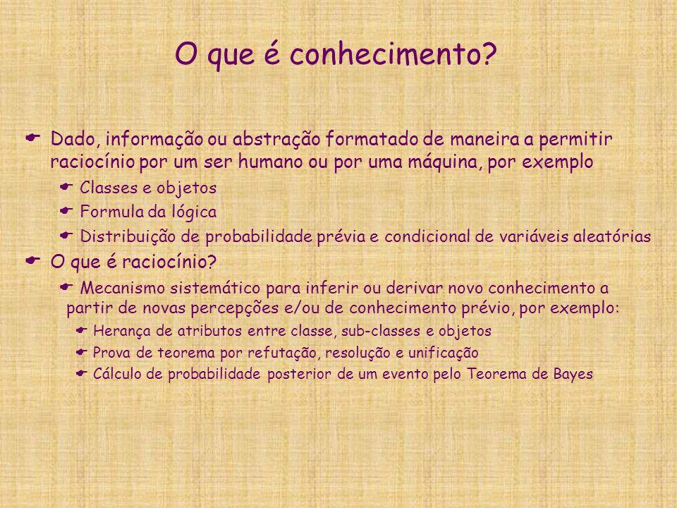 O que é conhecimento? Dado, informação ou abstração formatado de maneira a permitir raciocínio por um ser humano ou por uma máquina, por exemplo Class
