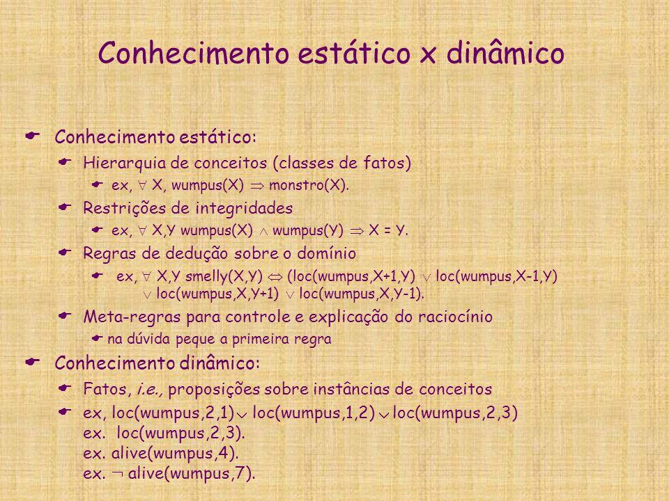 Conhecimento estático x dinâmico Conhecimento estático: Hierarquia de conceitos (classes de fatos) ex, X, wumpus(X) monstro(X). Restrições de integrid