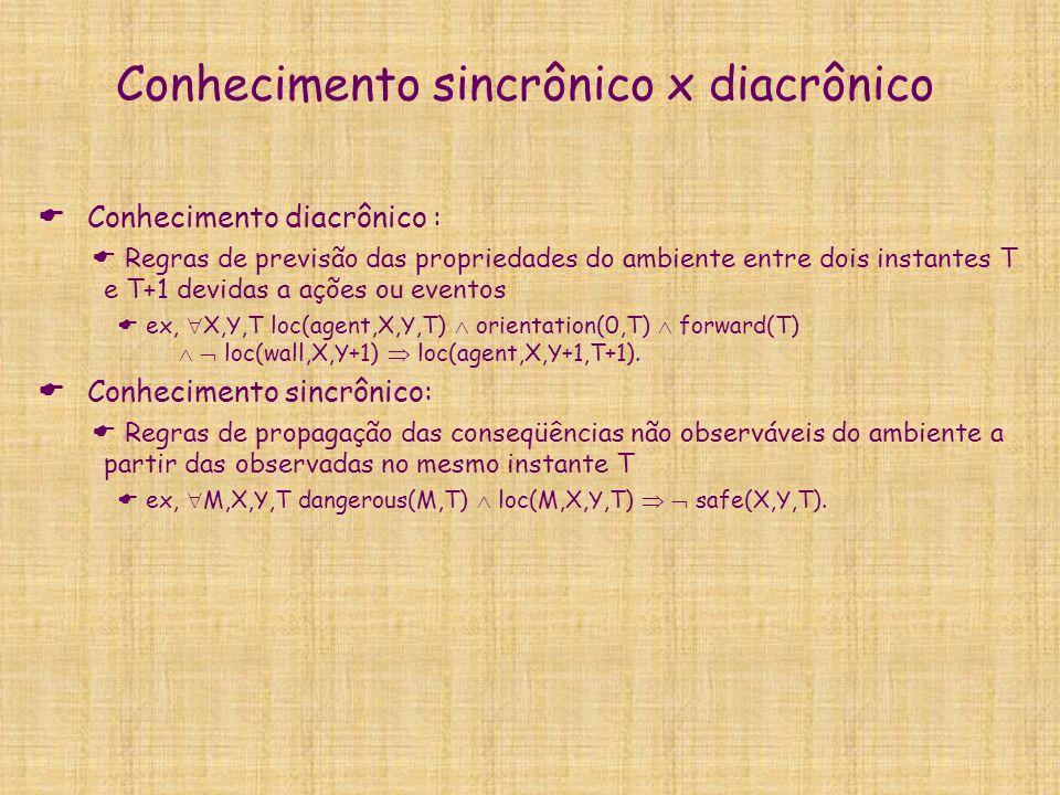 Conhecimento sincrônico x diacrônico Conhecimento diacrônico : Regras de previsão das propriedades do ambiente entre dois instantes T e T+1 devidas a