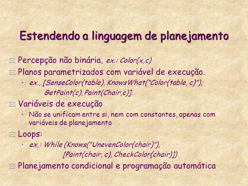 Estendendo a linguagem de planejamento * Percepção não binária, ex.: Color(x,c) * Planos parametrizados com variável de execução.