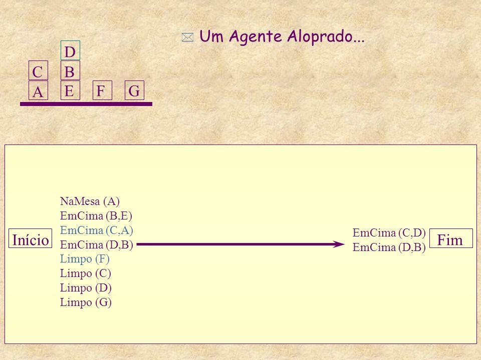InícioFim NaMesa (A) EmCima (B,E) EmCima (C,A) EmCima (D,B) Limpo (F) Limpo (C) Limpo (D) Limpo (G) EmCima (C,D) EmCima (D,B) A BEBEFG D * Um Agente Aloprado...