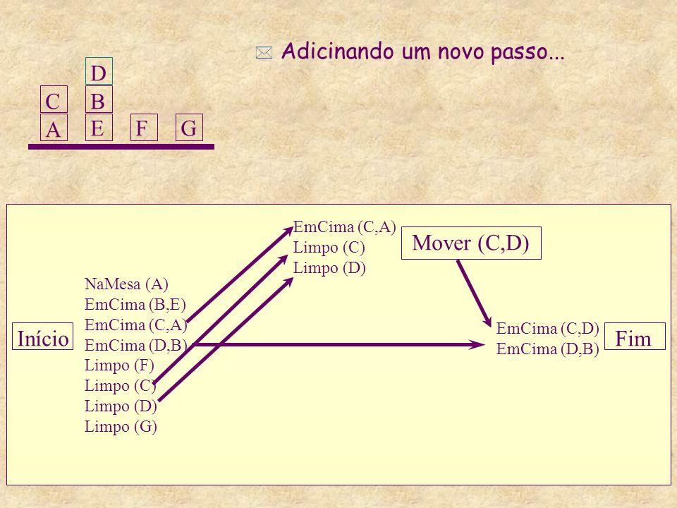 Início Mover (C,D) Fim NaMesa (A) EmCima (B,E) EmCima (C,A) EmCima (D,B) Limpo (F) Limpo (C) Limpo (D) Limpo (G) EmCima (C,A) Limpo (C) Limpo (D) EmCima (C,D) EmCima (D,B) A BEBEFG D * Adicinando um novo passo...