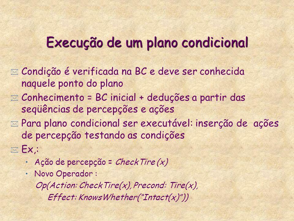Execução de um plano condicional * Condição é verificada na BC e deve ser conhecida naquele ponto do plano * Conhecimento = BC inicial + deduções a partir das seqüências de percepções e ações * Para plano condicional ser executável: inserção de ações de percepção testando as condições * Ex,: Ação de percepção = CheckTire (x) Novo Operador : Op(Action: CheckTire(x), Precond: Tire(x), Effect: KnowsWhether(Intact(x)))