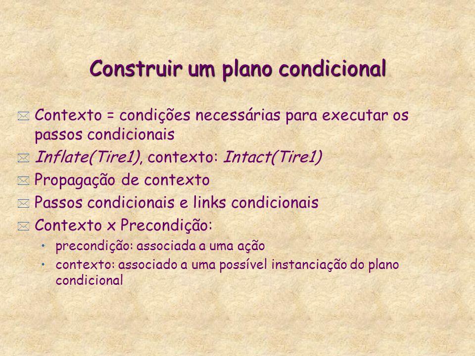 Construir um plano condicional * Contexto = condições necessárias para executar os passos condicionais * Inflate(Tire1), contexto: Intact(Tire1) * Propagação de contexto * Passos condicionais e links condicionais * Contexto x Precondição: precondição: associada a uma ação contexto: associado a uma possível instanciação do plano condicional