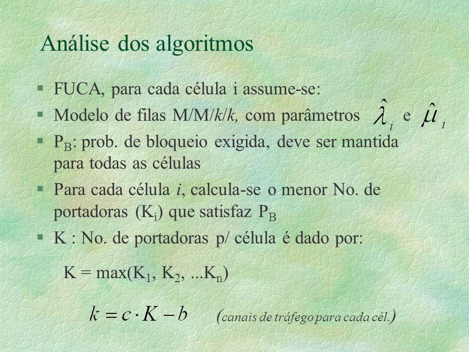 Análise dos algoritmos §FUCA, para cada célula i assume-se: §Modelo de filas M/M/k/k, com parâmetros e §P B : prob.