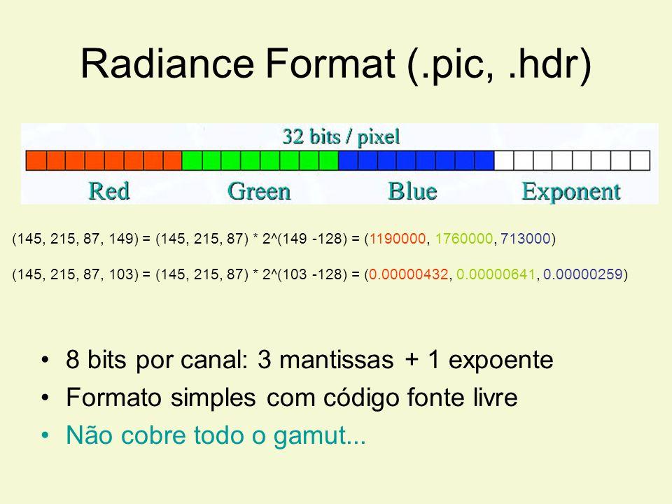 Radiance Format (.pic,.hdr) 8 bits por canal: 3 mantissas + 1 expoente Formato simples com código fonte livre Não cobre todo o gamut... (145, 215, 87,