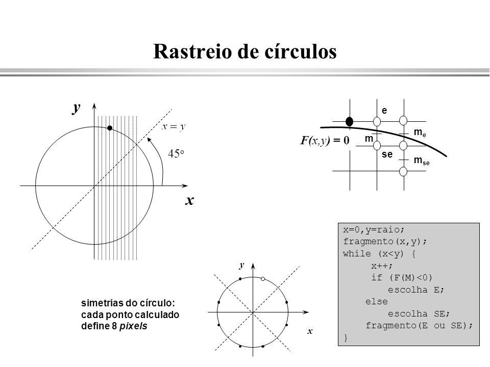 Rastreio de círculos x=0,y=raio; fragmento(x,y); while (x<y) { x++; if (F(M)<0) escolha E; else escolha SE; fragmento(E ou SE); } x y simetrias do cír
