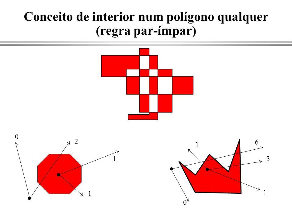 Conceito de interior num polígono qualquer (regra par-ímpar) 0 2 1 1 0 1 3 6 1