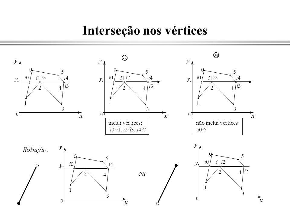 Interseção nos vértices inclui vértices: i0-i1, i2-i3, i4-? não inclui vértices: i0-? x y ysys 5 0 1 2 4 i0i0 i2i2 i3i3 0 i1i1 i4i4 3 x y ysys 5 0 1 2