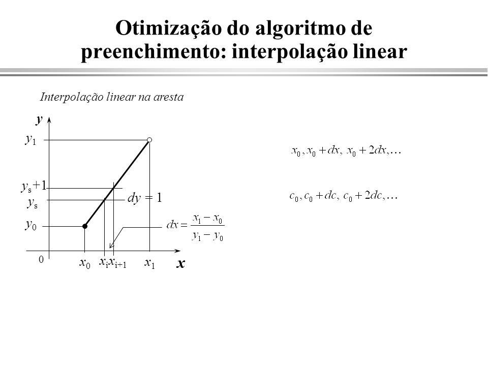 Otimização do algoritmo de preenchimento: interpolação linear Interpolação linear na aresta ys+1ys+1 dy = 1 x y y0y0 y1y1 ysys x1x1 x0x0 0 xixi x i+1