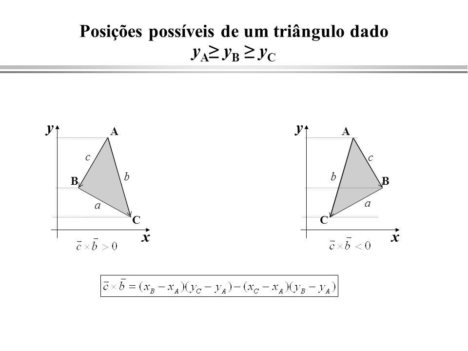 Posições possíveis de um triângulo dado y A y B y C B C a b c x y A x y B C a b c A
