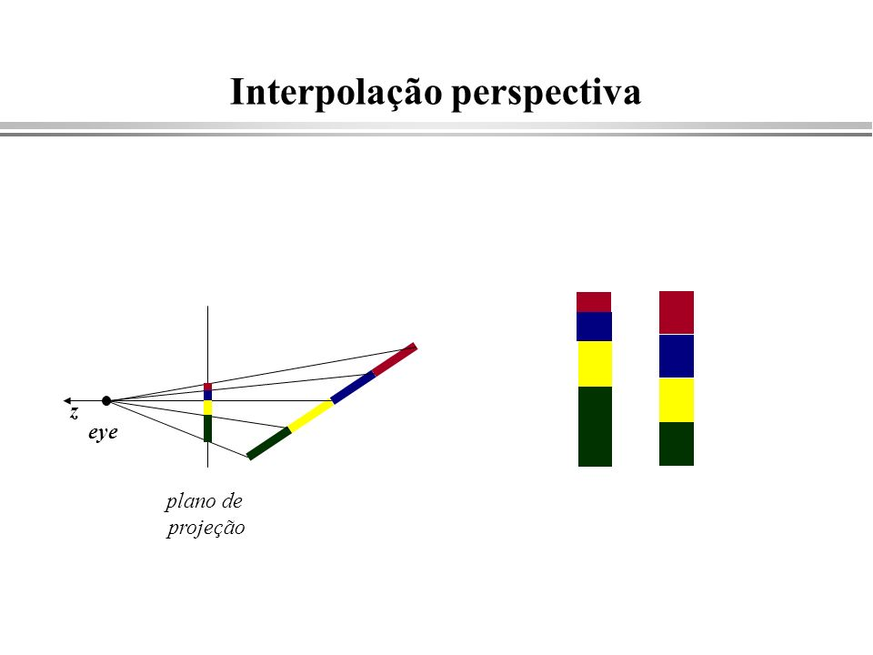 Interpolação perspectiva plano de projeção z eye
