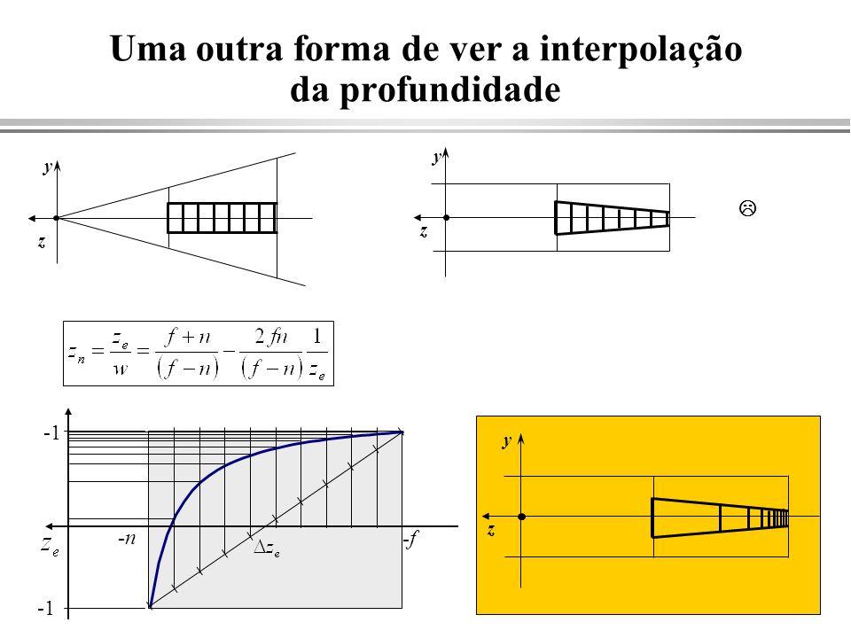 Uma outra forma de ver a interpolação da profundidade z y y z z y -n -f