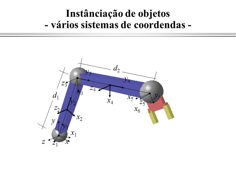 Instânciação de objetos - vários sistemas de coordendas - x2x2 y z2z2 xz y2y2 x4x4 y4y4 z4z4 x6x6 x1x1 y1y1 z1z1 x3x3 y3y3 z3z3 x5x5 z5z5 y5y5 d1d1 d2