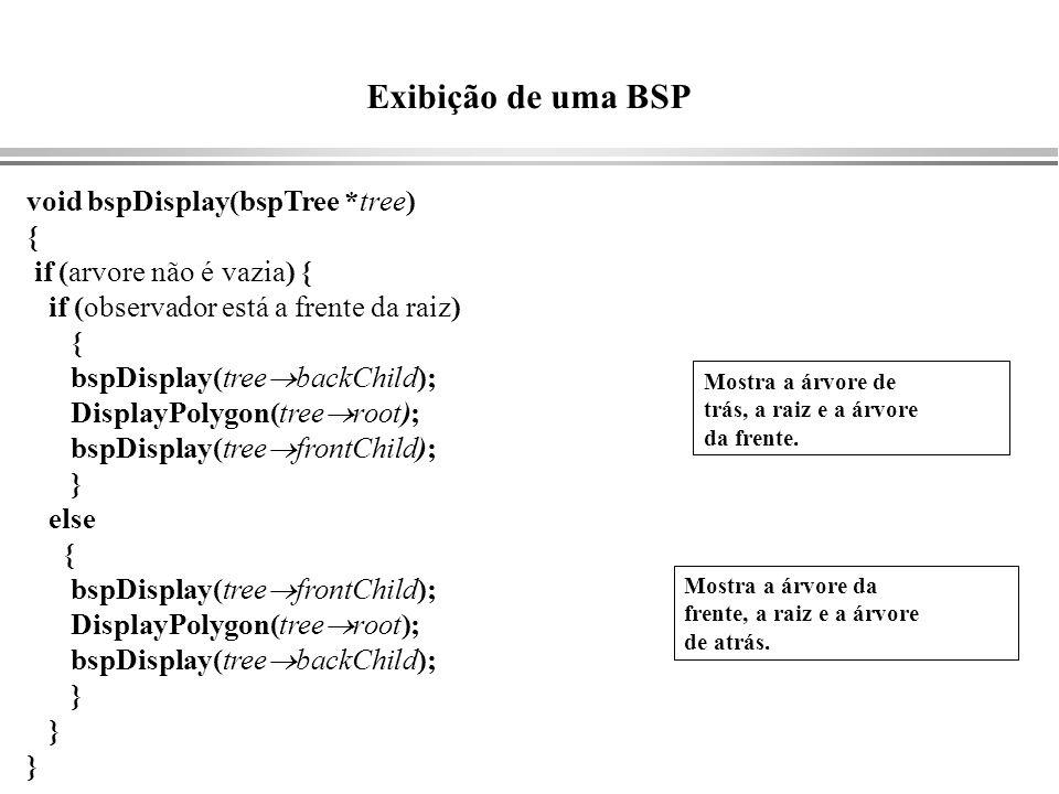 Exibição de uma BSP void bspDisplay(bspTree *tree) { if (arvore não é vazia) { if (observador está a frente da raiz) { bspDisplay(tree backChild); Dis