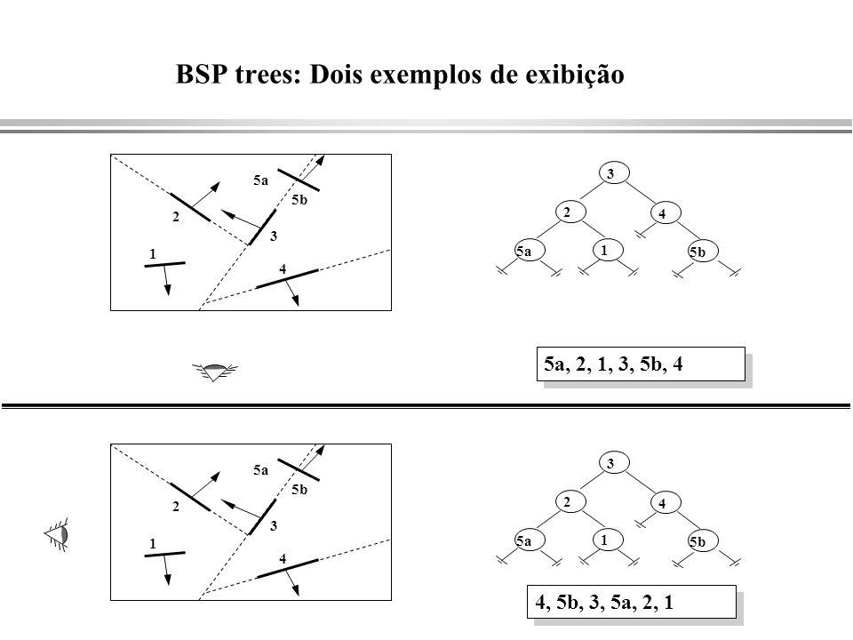 BSP trees: Dois exemplos de exibição 1 2 3 4 5a 5b 3 2 5a 1 4 5b 5a, 2, 1, 3, 5b, 4 1 2 3 4 5a 5b 3 2 5a 1 4 5b 4, 5b, 3, 5a, 2, 1