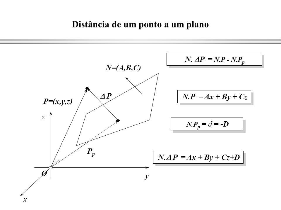 O Distância de um ponto a um plano N=(A,B,C) P=(x,y,z) PpPp x y z P N.P = Ax + By + Cz N. P = Ax + By + Cz+D N.P p = d = -D N. P = N.P - N.P p