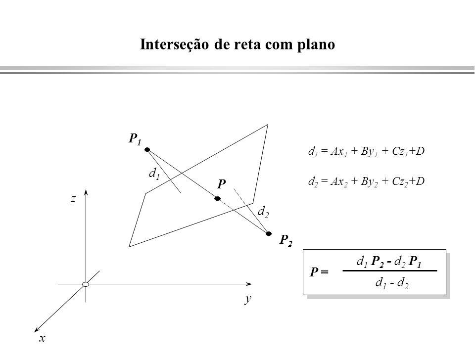 Interseção de reta com plano P1P1 P2P2 x y z d 1 = Ax 1 + By 1 + Cz 1 +D d1d1 d2d2 d 2 = Ax 2 + By 2 + Cz 2 +D P P = d 1 P 2 - d 2 P 1 d 1 - d 2