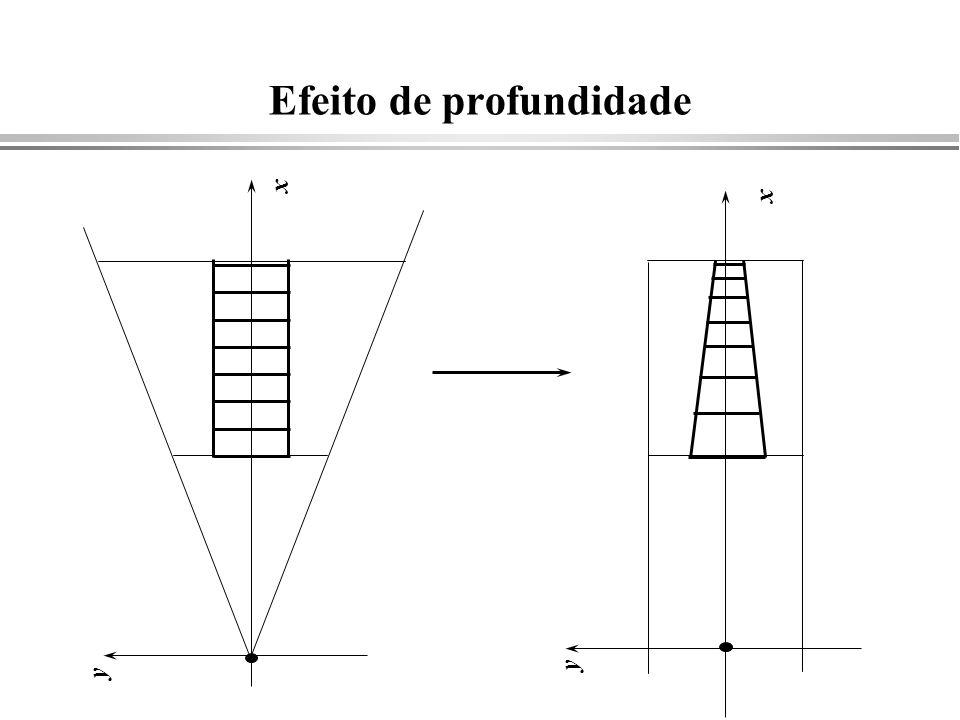 Efeito de profundidade x y x y