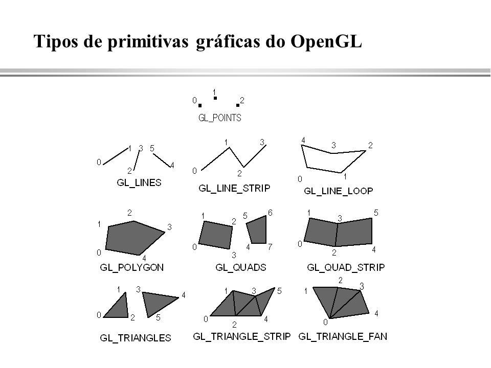Tipos de primitivas gráficas do OpenGL 2 3