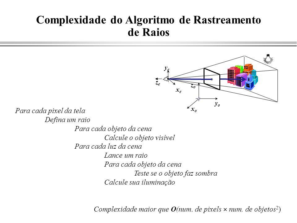xexe yeye zeze xoxo yoyo zozo Complexidade do Algoritmo de Rastreamento de Raios Para cada pixel da tela Defina um raio Para cada objeto da cena Calcu