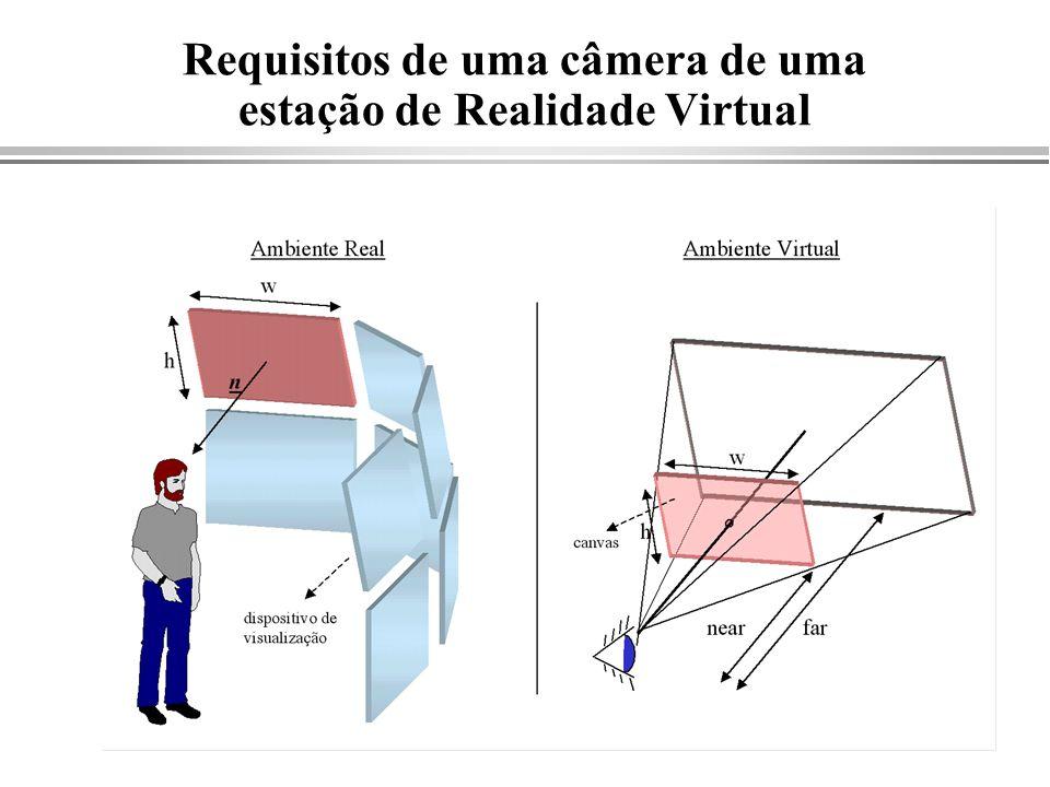 Requisitos de uma câmera de uma estação de Realidade Virtual
