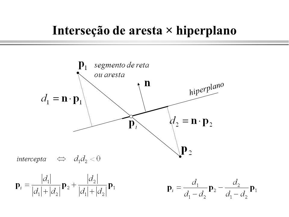 Interseção de aresta × hiperplano intercepta segmento de reta ou aresta hiperplano