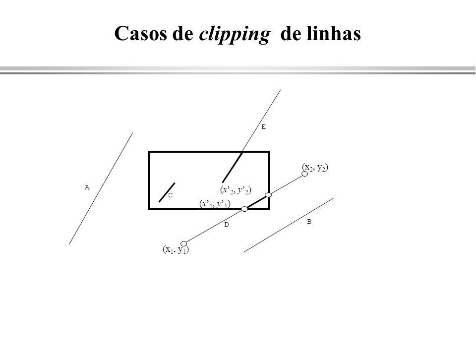Casos de clipping de linhas A B C E (x 1, y 1 ) (x 2, y 2 ) D (x 1, y 1 ) (x 2, y 2 )
