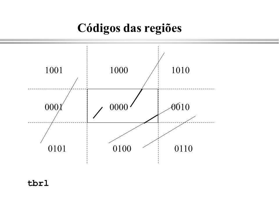 Códigos das regiões 100110001010 000100000010 010101000110 tbrl