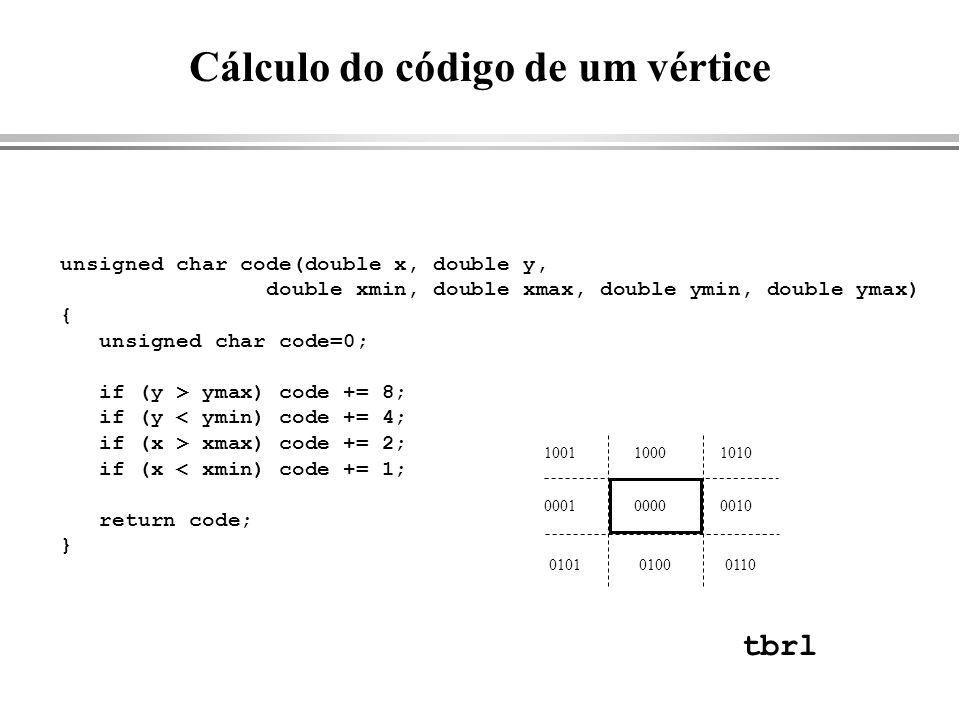 Cálculo do código de um vértice unsigned char code(double x, double y, double xmin, double xmax, double ymin, double ymax) { unsigned char code=0; if