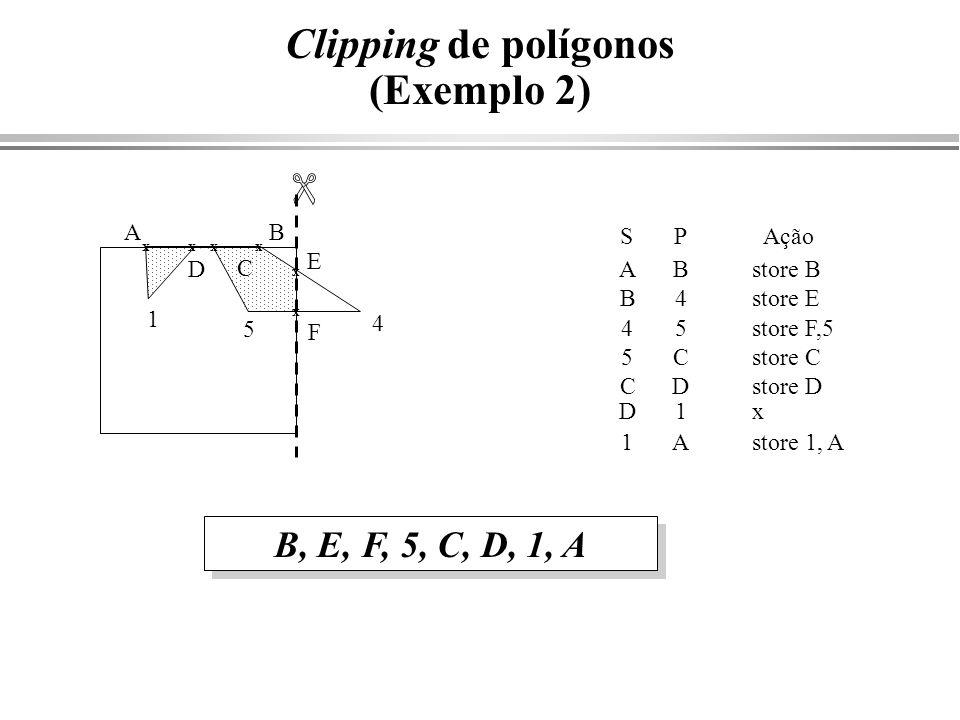 Clipping de polígonos (Exemplo 2) 1 SPAção 1Astore 1, A ABstore B B4store E 45store F,5 5Cstore C CDstore D 4 5 AB C D xxxx E F x x D1x B, E, F, 5, C,