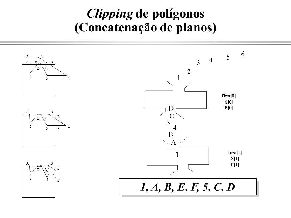 Clipping de polígonos (Concatenação de planos) 1 A B 4 5 C 1 4 5 AB C D xxxx E F x x D 1, A, B, E, F, 5, C, D 1 2 3 4 5 6 1 3 2 4 5 6 AB C D xxxx 1 5