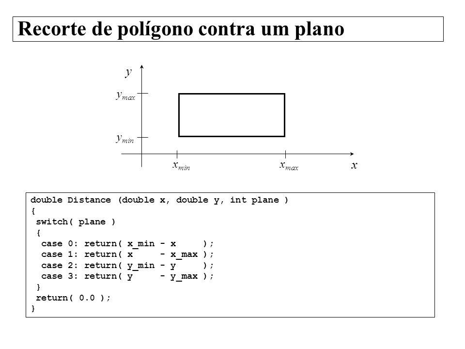 Recorte de polígono contra um plano double Distance (double x, double y, int plane ) { switch( plane ) { case 0: return( x_min - x ); case 1: return(